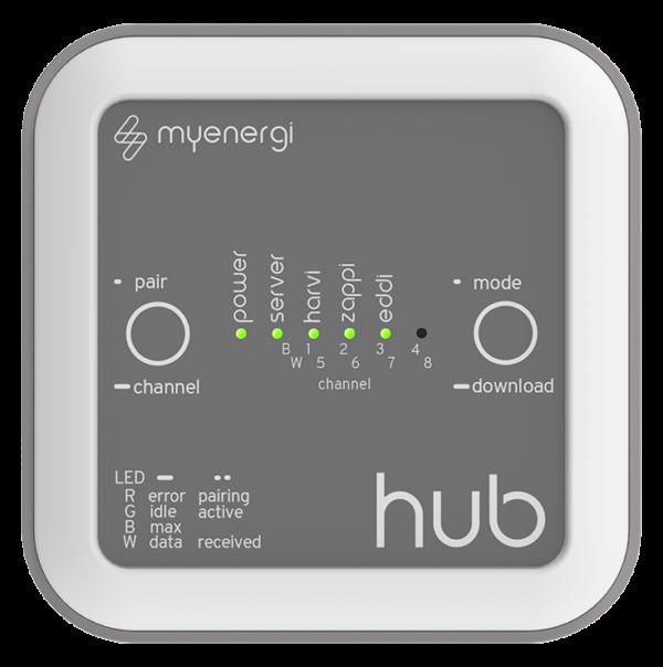 MyEnergie Hub Zappi V2